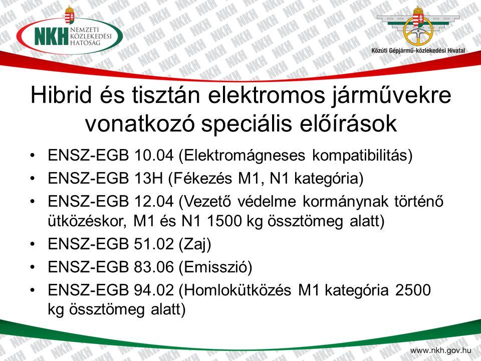 Hibrid és tisztán elektromos járművekre vonatkozó speciális előírások ENSZ-EGB 10.04 (Elektromágneses kompatibilitás) ENSZ-EGB 13H (Fékezés M1, N1 kat