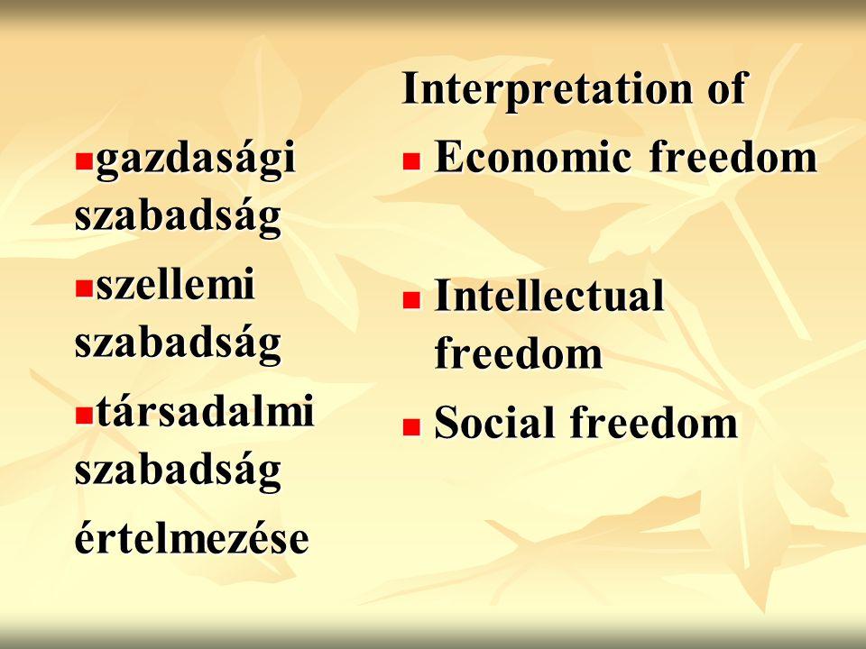 gazdasági szabadság gazdasági szabadság szellemi szabadság szellemi szabadság társadalmi szabadság társadalmi szabadságértelmezése Interpretation of Economic freedom Economic freedom Intellectual freedom Intellectual freedom Social freedom Social freedom