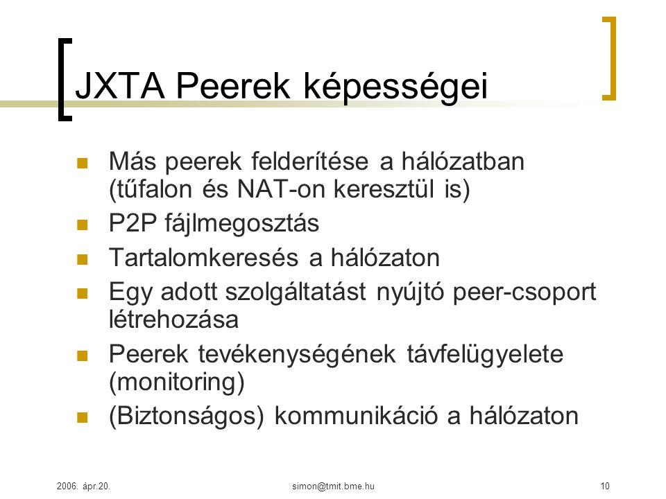 2006. ápr.20.simon@tmit.bme.hu10 JXTA Peerek képességei Más peerek felderítése a hálózatban (tűfalon és NAT-on keresztül is) P2P fájlmegosztás Tartalo
