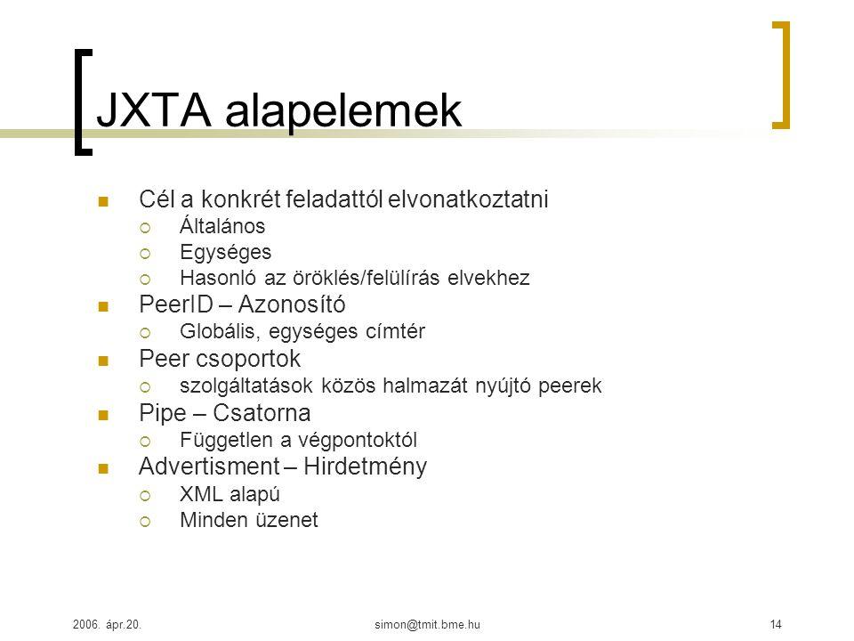 2006. ápr.20.simon@tmit.bme.hu14 JXTA alapelemek Cél a konkrét feladattól elvonatkoztatni  Általános  Egységes  Hasonló az öröklés/felülírás elvekh