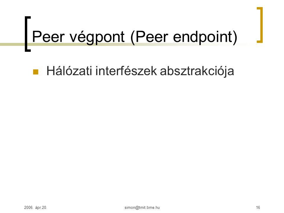 2006. ápr.20.simon@tmit.bme.hu16 Peer végpont (Peer endpoint) Hálózati interfészek absztrakciója