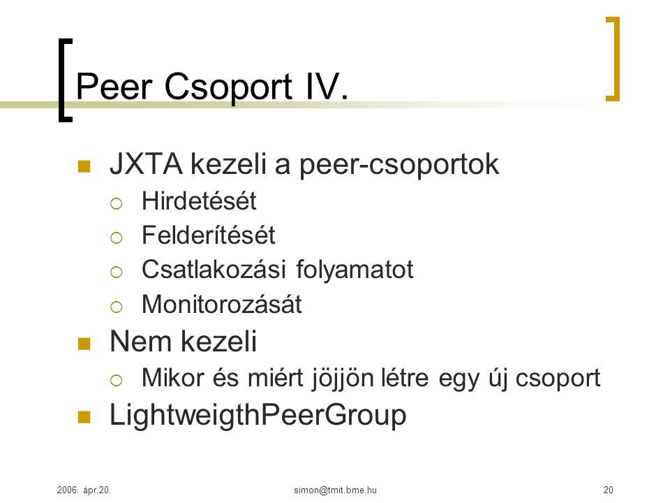 2006. ápr.20.simon@tmit.bme.hu20 Peer Csoport IV.