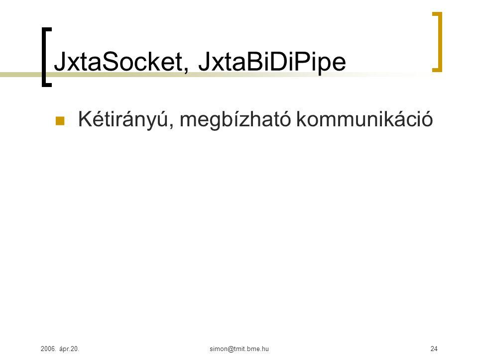 2006. ápr.20.simon@tmit.bme.hu24 JxtaSocket, JxtaBiDiPipe Kétirányú, megbízható kommunikáció