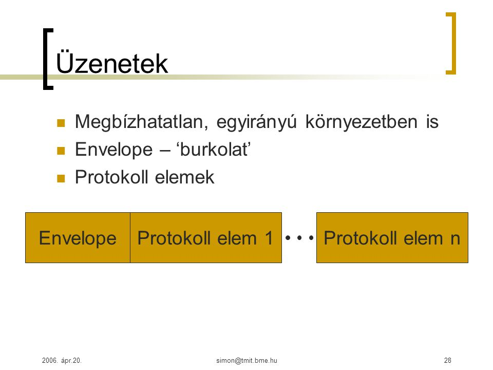 2006. ápr.20.simon@tmit.bme.hu28 Üzenetek Megbízhatatlan, egyirányú környezetben is Envelope – 'burkolat' Protokoll elemek Protokoll elem 1EnvelopePro