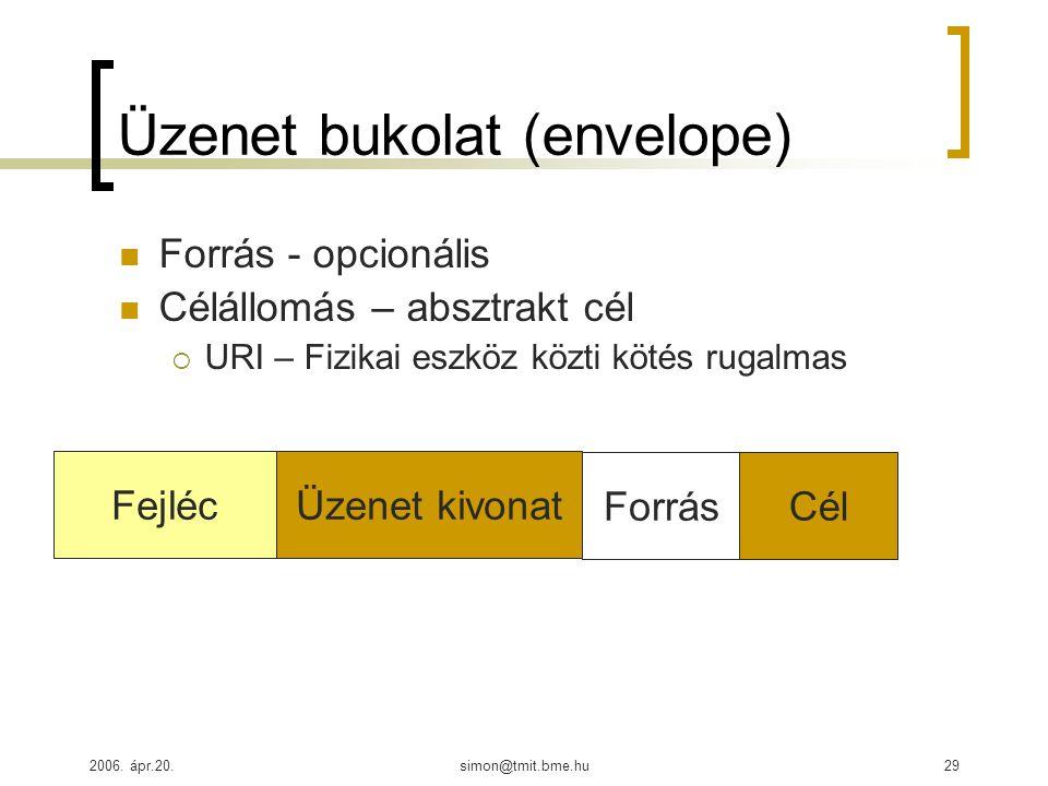 2006. ápr.20.simon@tmit.bme.hu29 Üzenet bukolat (envelope) Forrás - opcionális Célállomás – absztrakt cél  URI – Fizikai eszköz közti kötés rugalmas