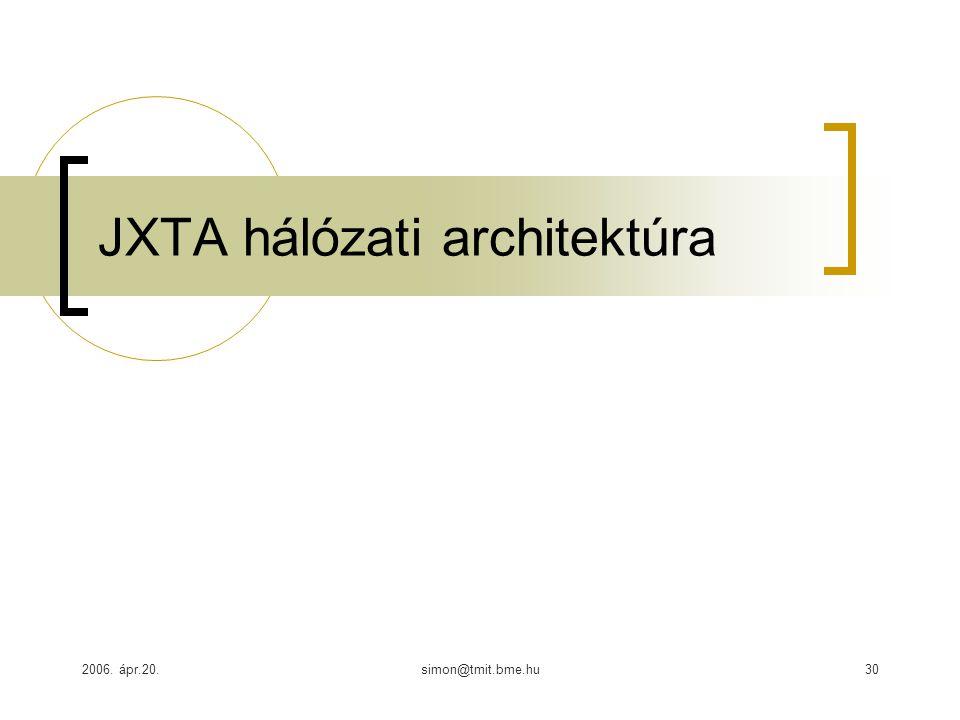 2006. ápr.20.simon@tmit.bme.hu30 JXTA hálózati architektúra