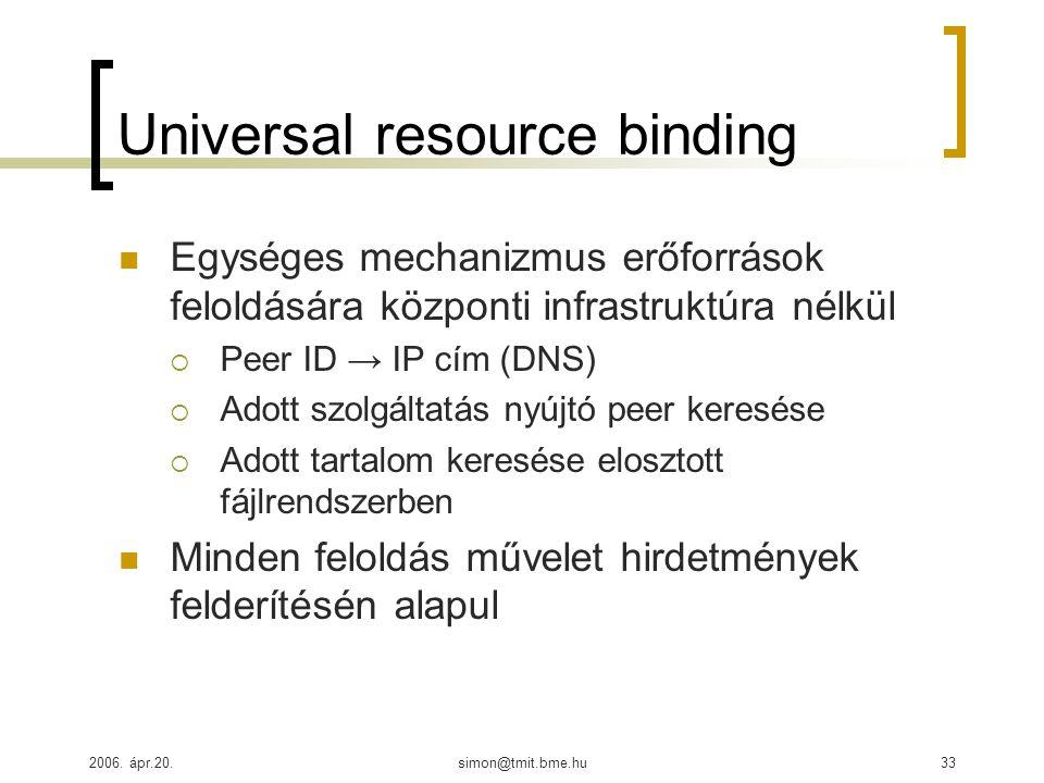2006. ápr.20.simon@tmit.bme.hu33 Universal resource binding Egységes mechanizmus erőforrások feloldására központi infrastruktúra nélkül  Peer ID → IP