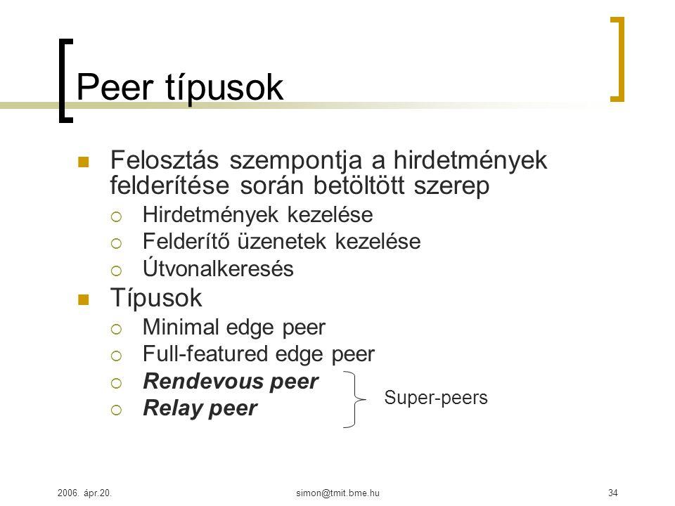 2006. ápr.20.simon@tmit.bme.hu34 Peer típusok Felosztás szempontja a hirdetmények felderítése során betöltött szerep  Hirdetmények kezelése  Felderí