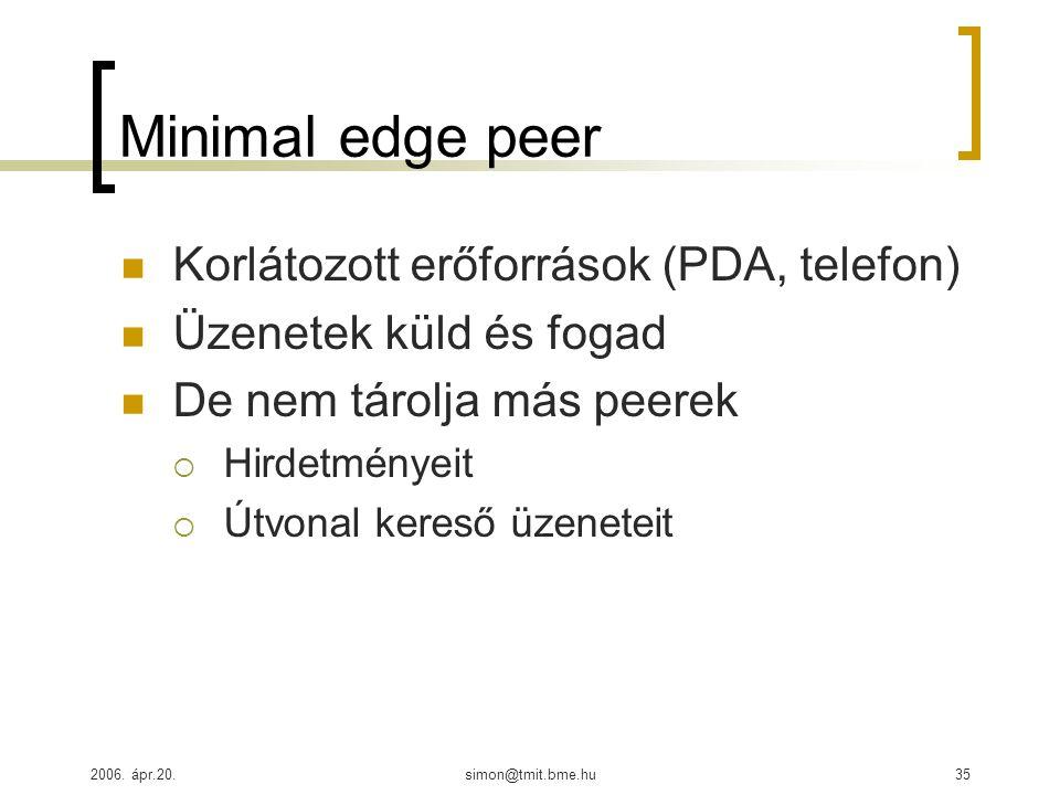 2006. ápr.20.simon@tmit.bme.hu35 Minimal edge peer Korlátozott erőforrások (PDA, telefon) Üzenetek küld és fogad De nem tárolja más peerek  Hirdetmén