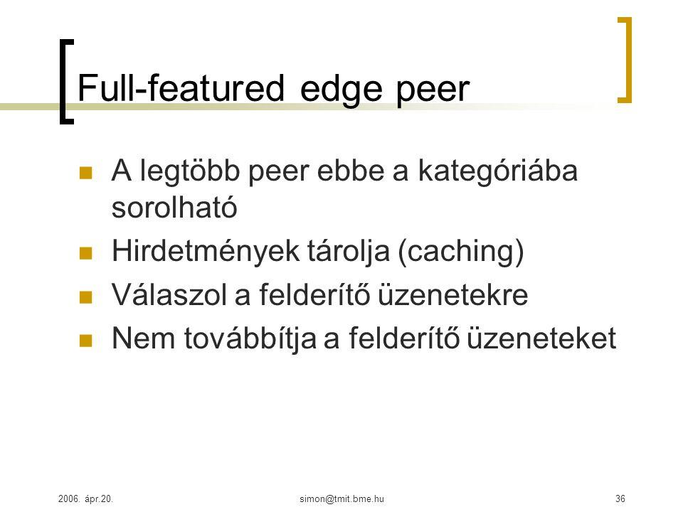 2006. ápr.20.simon@tmit.bme.hu36 Full-featured edge peer A legtöbb peer ebbe a kategóriába sorolható Hirdetmények tárolja (caching) Válaszol a felderí