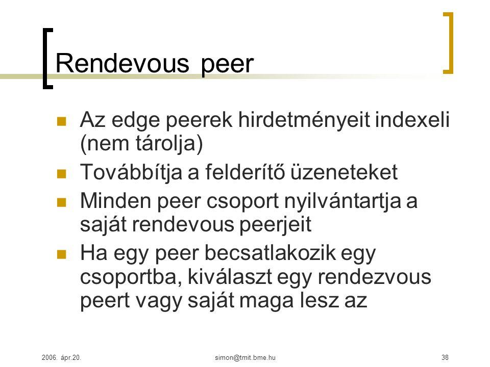 2006. ápr.20.simon@tmit.bme.hu38 Rendevous peer Az edge peerek hirdetményeit indexeli (nem tárolja) Továbbítja a felderítő üzeneteket Minden peer csop