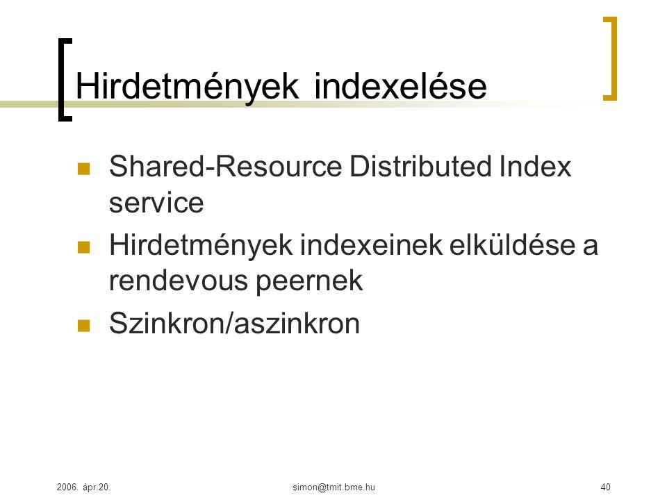 2006. ápr.20.simon@tmit.bme.hu40 Hirdetmények indexelése Shared-Resource Distributed Index service Hirdetmények indexeinek elküldése a rendevous peern