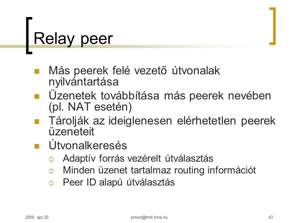 2006. ápr.20.simon@tmit.bme.hu43 Relay peer Más peerek felé vezető útvonalak nyilvántartása Üzenetek továbbítása más peerek nevében (pl. NAT esetén) T
