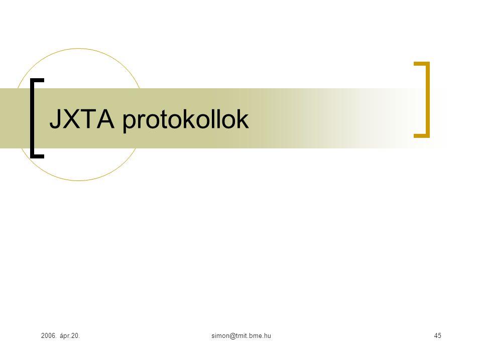 2006. ápr.20.simon@tmit.bme.hu45 JXTA protokollok