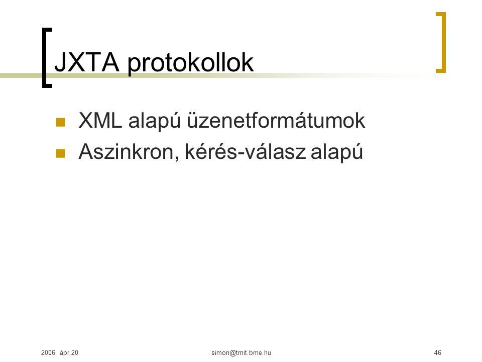2006. ápr.20.simon@tmit.bme.hu46 JXTA protokollok XML alapú üzenetformátumok Aszinkron, kérés-válasz alapú