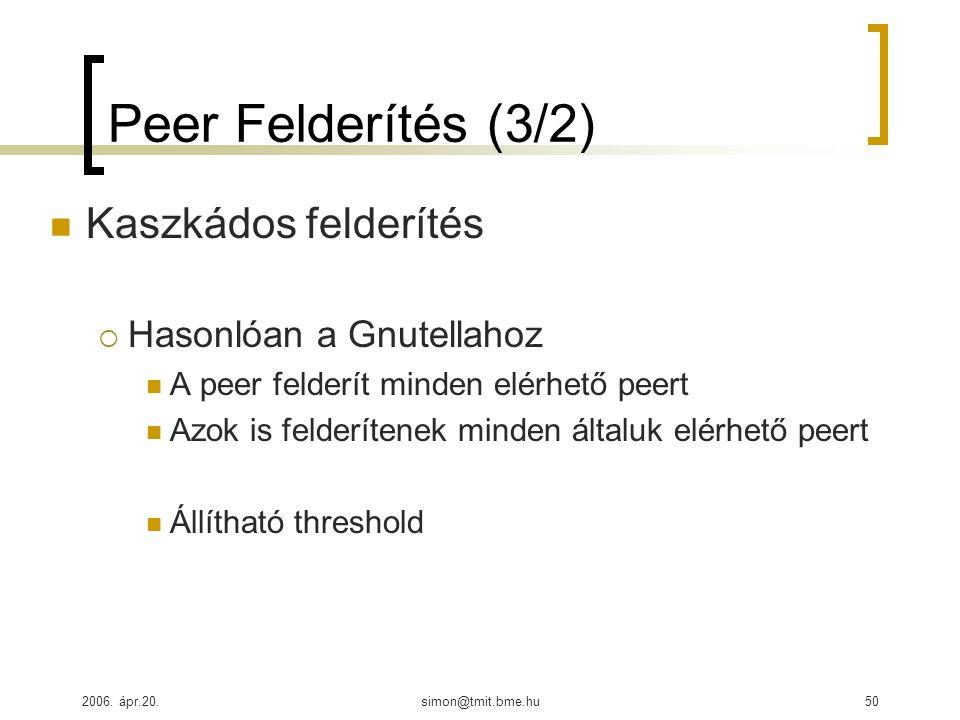 2006. ápr.20.simon@tmit.bme.hu50 Peer Felderítés (3/2) Kaszkádos felderítés  Hasonlóan a Gnutellahoz A peer felderít minden elérhető peert Azok is fe