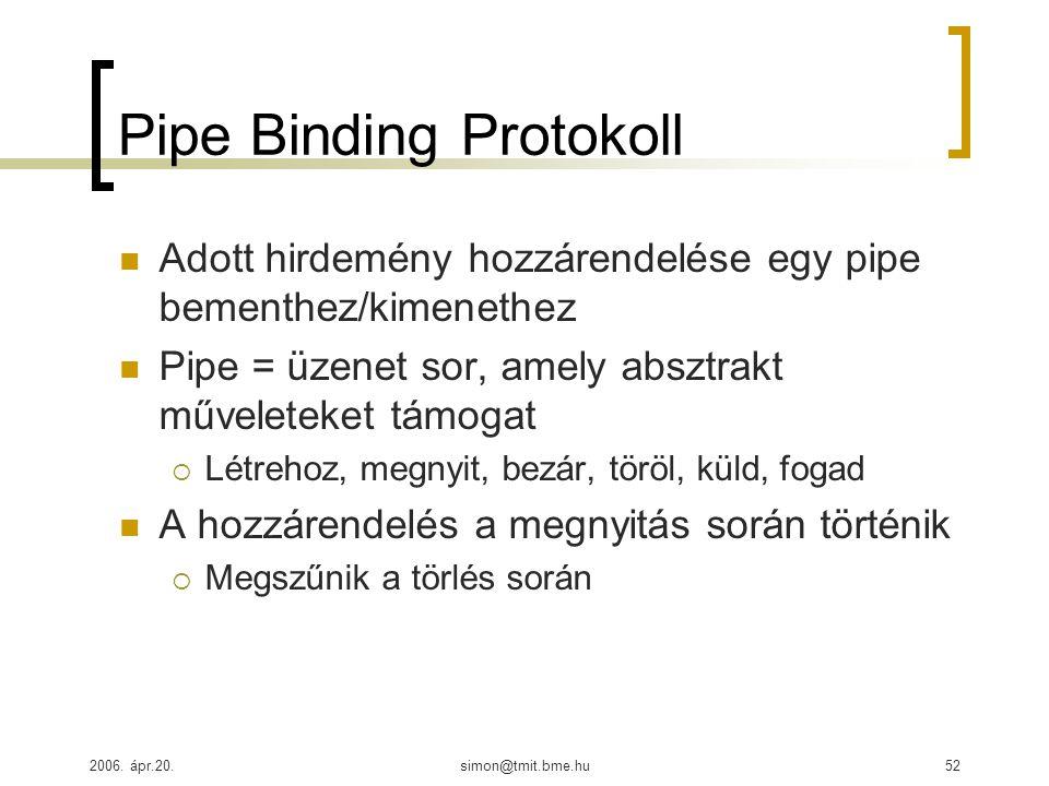 2006. ápr.20.simon@tmit.bme.hu52 Pipe Binding Protokoll Adott hirdemény hozzárendelése egy pipe bementhez/kimenethez Pipe = üzenet sor, amely absztrak