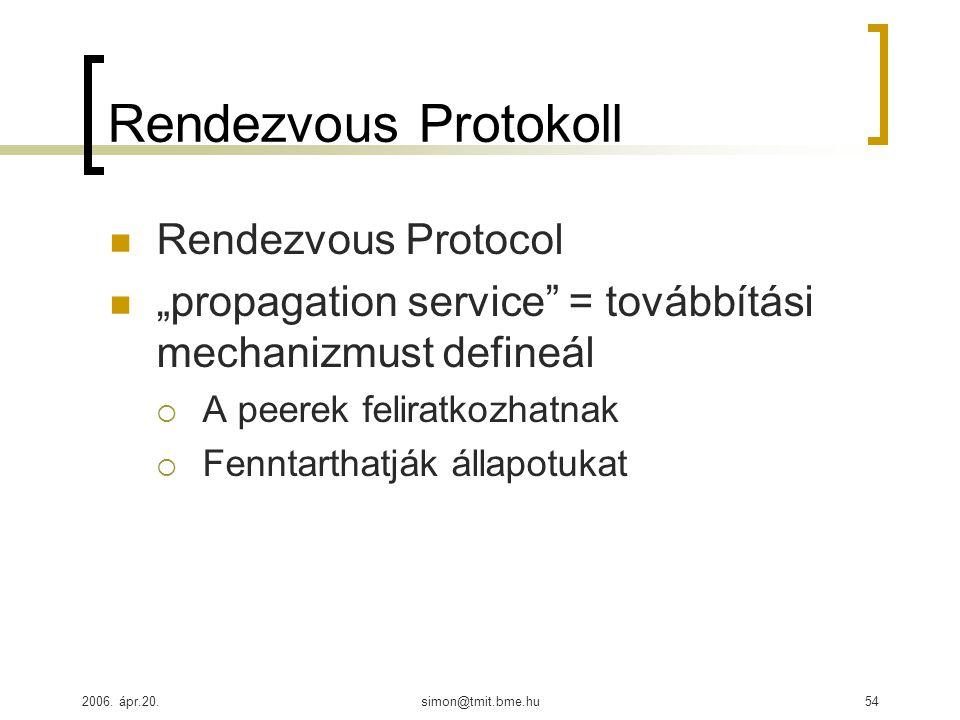 """2006. ápr.20.simon@tmit.bme.hu54 Rendezvous Protokoll Rendezvous Protocol """"propagation service"""" = továbbítási mechanizmust defineál  A peerek felirat"""