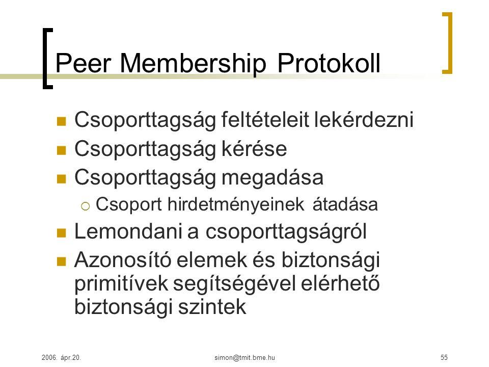 2006. ápr.20.simon@tmit.bme.hu55 Peer Membership Protokoll Csoporttagság feltételeit lekérdezni Csoporttagság kérése Csoporttagság megadása  Csoport