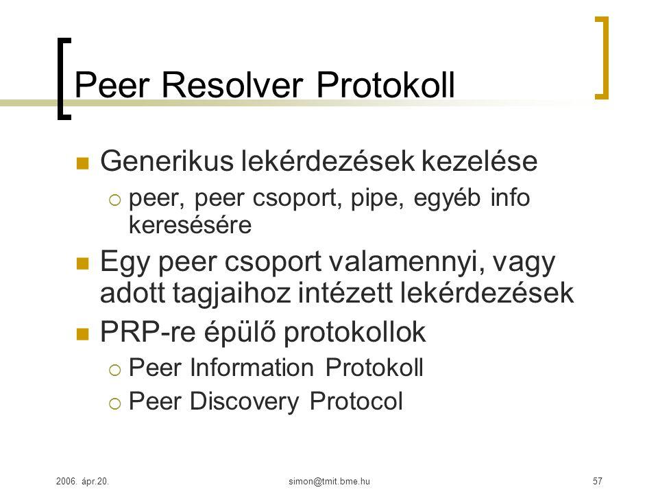 2006. ápr.20.simon@tmit.bme.hu57 Peer Resolver Protokoll Generikus lekérdezések kezelése  peer, peer csoport, pipe, egyéb info keresésére Egy peer cs