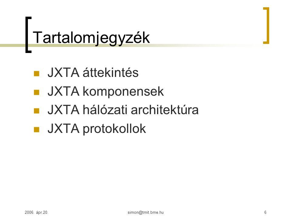 2006. ápr.20.simon@tmit.bme.hu6 Tartalomjegyzék JXTA áttekintés JXTA komponensek JXTA hálózati architektúra JXTA protokollok