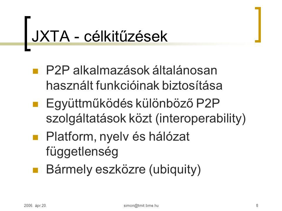 2006. ápr.20.simon@tmit.bme.hu8 JXTA - célkitűzések P2P alkalmazások általánosan használt funkcióinak biztosítása Együttműködés különböző P2P szolgált