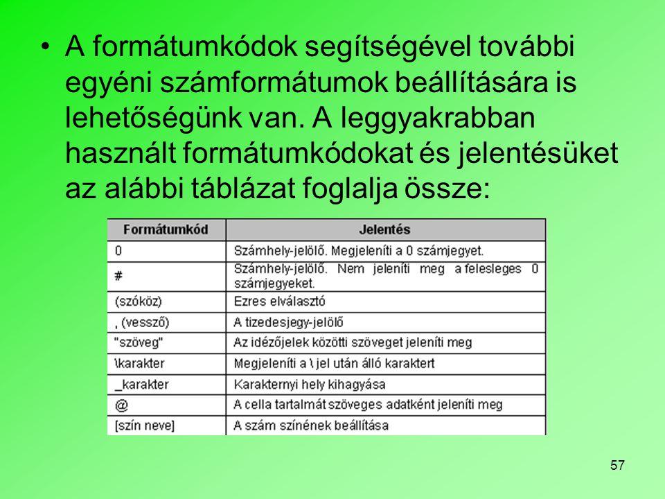 57 A formátumkódok segítségével további egyéni számformátumok beállítására is lehetőségünk van. A leggyakrabban használt formátumkódokat és jelentésük