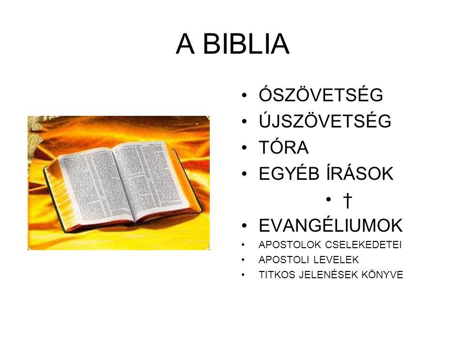 A BIBLIA ÓSZÖVETSÉG ÚJSZÖVETSÉG TÓRA EGYÉB ÍRÁSOK † EVANGÉLIUMOK APOSTOLOK CSELEKEDETEI APOSTOLI LEVELEK TITKOS JELENÉSEK KÖNYVE
