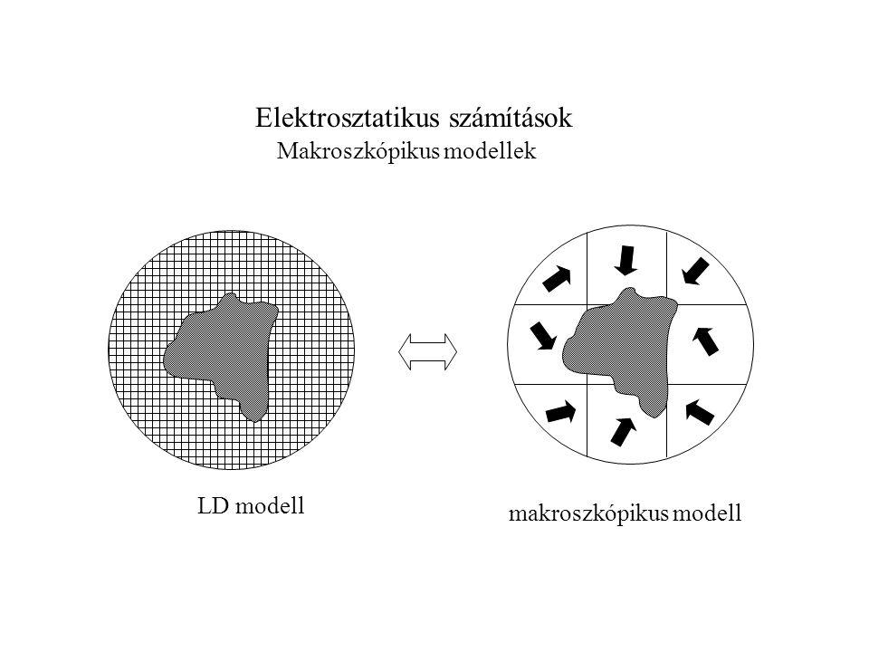 Elektrosztatikus számítások Makroszkópikus modellek LD modell makroszkópikus modell