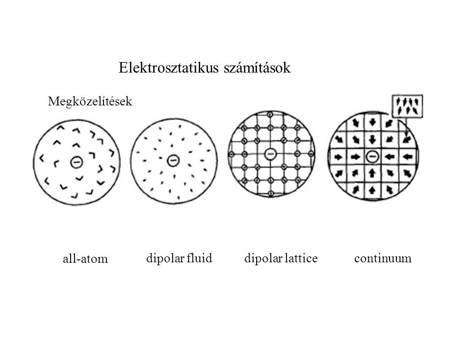 Elektrosztatikus számítások Poisson Boltzmann (PB): Helyfüggő dielektromos állandó ionos közegben:  ionerősséggel arányos DELPHI program (Honig csoport) , ,  meghatározása gridpontokban