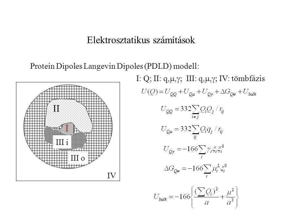 Elektrosztatikus számítások Protein Dipoles Langevin Dipoles (PDLD) modell: II I III o IV III i I: Q; II: q, ,  III: q, ,  IV: tömbfázis