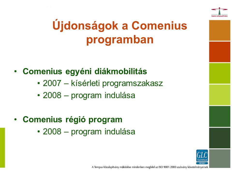 Újdonságok a Comenius programban Comenius egyéni diákmobilitás 2007 – kísérleti programszakasz 2008 – program indulása Comenius régió program 2008 – program indulása
