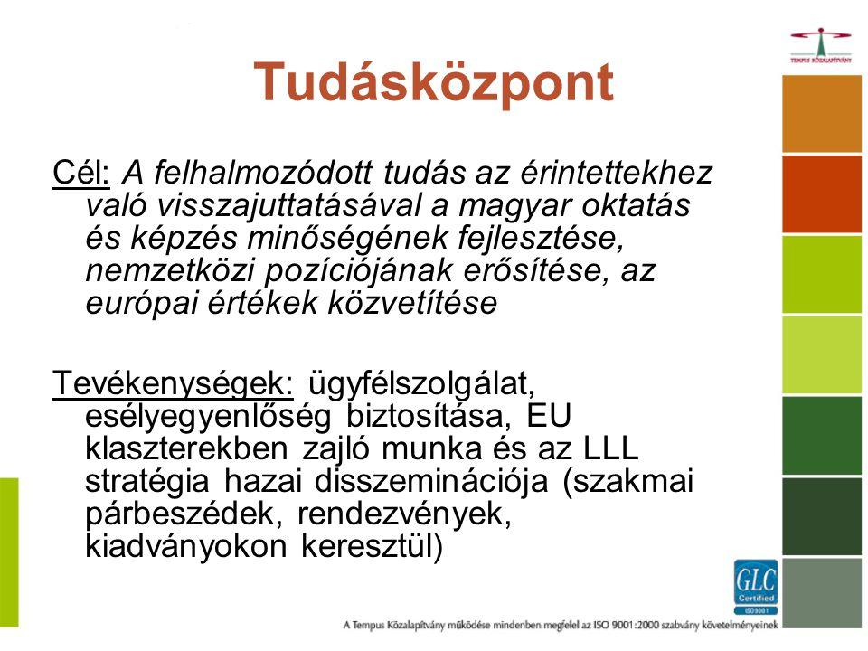Tudásközpont Cél: A felhalmozódott tudás az érintettekhez való visszajuttatásával a magyar oktatás és képzés minőségének fejlesztése, nemzetközi pozíciójának erősítése, az európai értékek közvetítése Tevékenységek: ügyfélszolgálat, esélyegyenlőség biztosítása, EU klaszterekben zajló munka és az LLL stratégia hazai disszeminációja (szakmai párbeszédek, rendezvények, kiadványokon keresztül)