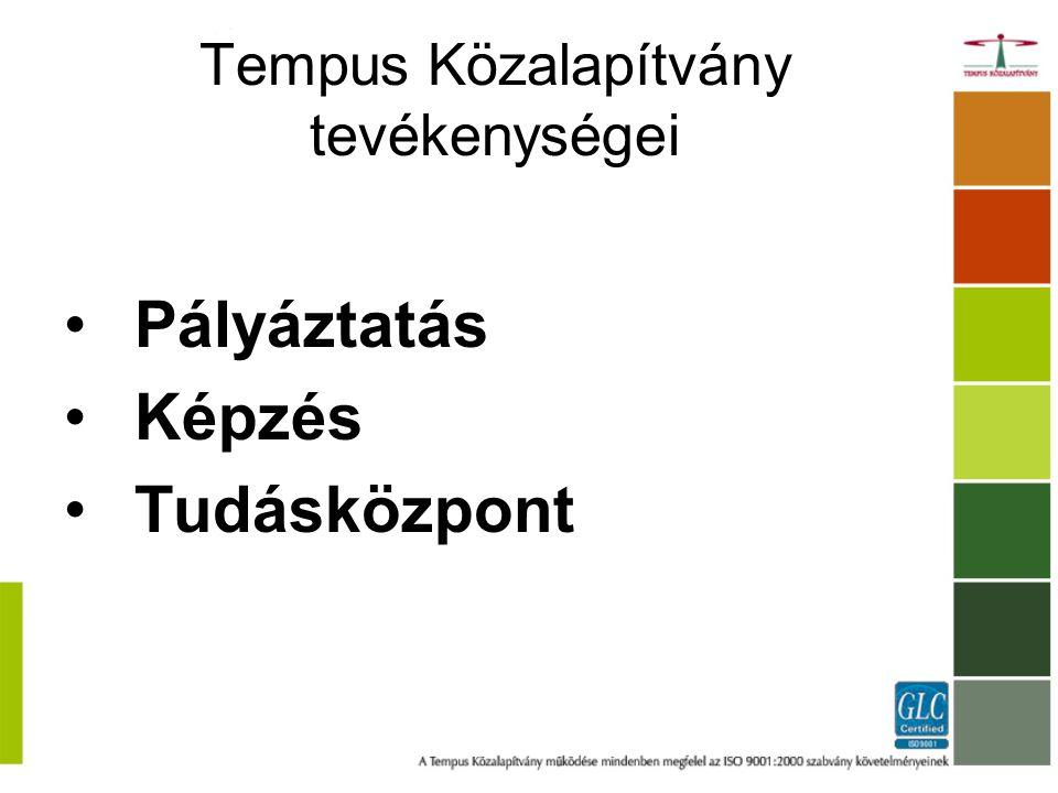 Tempus Közalapítvány tevékenységei Pályáztatás Képzés Tudásközpont