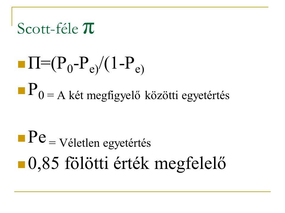 Scott-féle π Π=(P 0 -P e) /(1-P e) P 0 = A két megfigyelő közötti egyetértés Pe = Véletlen egyetértés 0,85 fölötti érték megfelelő