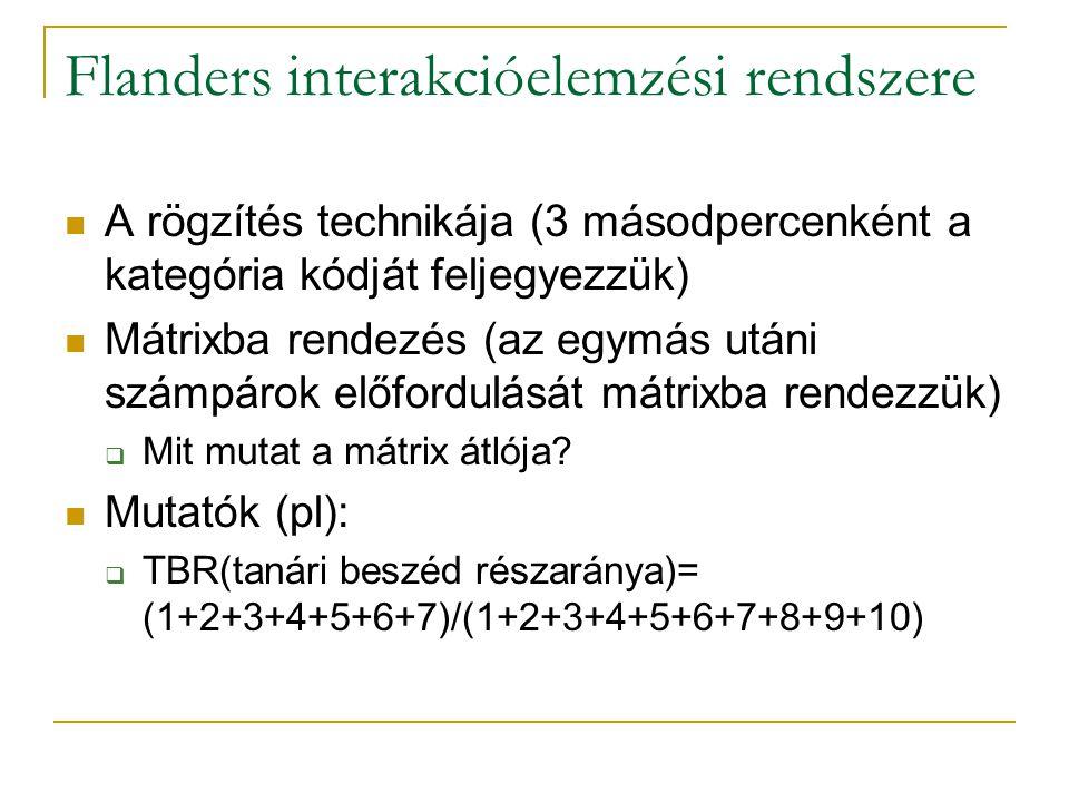 Flanders interakcióelemzési rendszere A rögzítés technikája (3 másodpercenként a kategória kódját feljegyezzük) Mátrixba rendezés (az egymás utáni szá