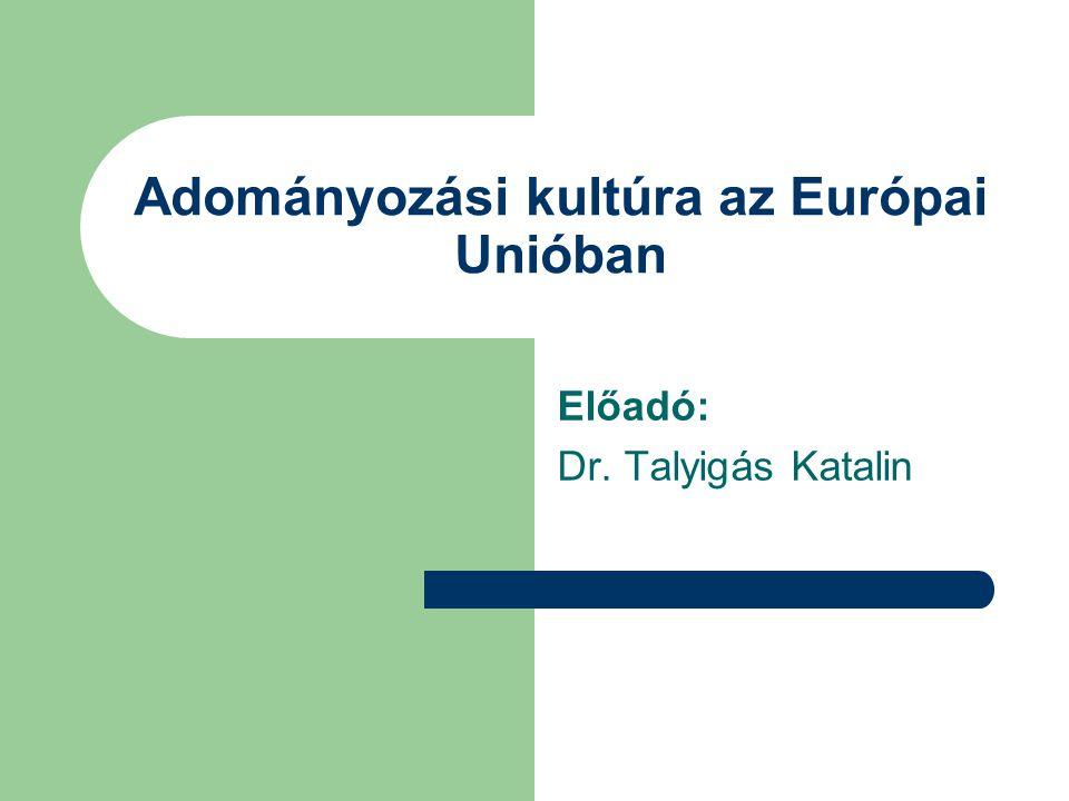 Adományozási kultúra az Európai Unióban Előadó: Dr. Talyigás Katalin