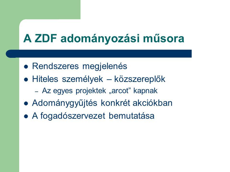 """A ZDF adományozási műsora Rendszeres megjelenés Hiteles személyek – közszereplők – Az egyes projektek """"arcot"""" kapnak Adománygyűjtés konkrét akciókban"""
