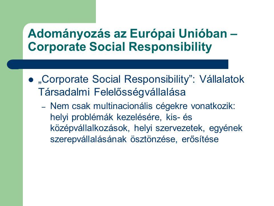 """Adományozás az Európai Unióban – Corporate Social Responsibility """"Corporate Social Responsibility"""": Vállalatok Társadalmi Felelősségvállalása – Nem cs"""