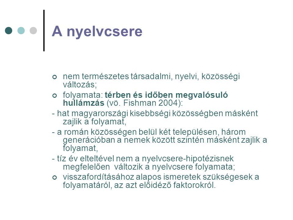 A nyelvcsere nem természetes társadalmi, nyelvi, közösségi változás; folyamata: térben és időben megvalósuló hullámzás (vö. Fishman 2004): - hat magya