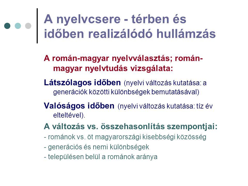 A nyelvcsere - térben és időben realizálódó hullámzás A román-magyar nyelvválasztás; román- magyar nyelvtudás vizsgálata: Látszólagos időben (nyelvi v