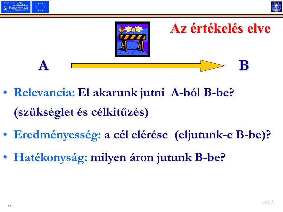 18 2014.08.07. Az értékelés elve Relevancia: El akarunk jutni A-ból B-be? (szükséglet és célkitűzés) Eredményesség: a cél elérése (eljutunk-e B-be)? H