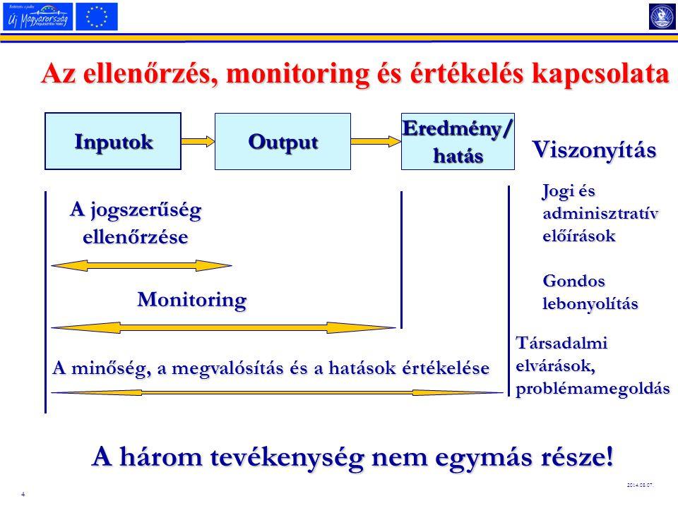 4 2014.08.07. Az ellenőrzés, monitoring és értékelés kapcsolata Inputok Output Eredmény/ hatás A jogszerűség ellenőrzése Monitoring A minőség, a megva