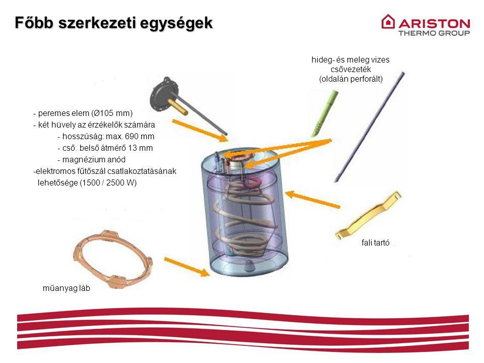 Főbb szerkezeti egységek fali tartó műanyag láb hideg- és meleg vizes csővezeték (oldalán perforált) - peremes elem (Ø105 mm) - két hüvely az érzékelő