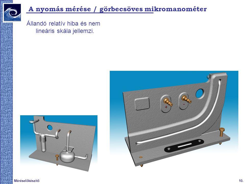 10.Méréselőkészítő 2009. tavasz A nyomás mérése / görbecsöves mikromanométer Állandó relatív hiba és nem lineáris skála jellemzi.