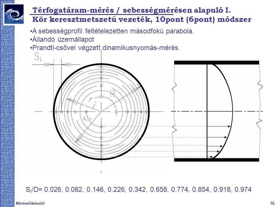 18.Méréselőkészítő Térfogatáram-mérés / sebességmérésen alapuló I. S i /D= 0.026, 0.082, 0.146, 0.226, 0.342, 0.658, 0.774, 0.854, 0.918, 0.974 A sebe