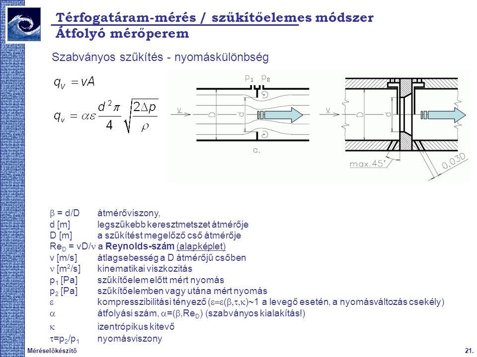 21.Méréselőkészítő Térfogatáram-mérés / szűkítőelemes módszer Szabványos szűkítés - nyomáskülönbség  = d/D átmérőviszony, d [m] legszűkebb keresztmet