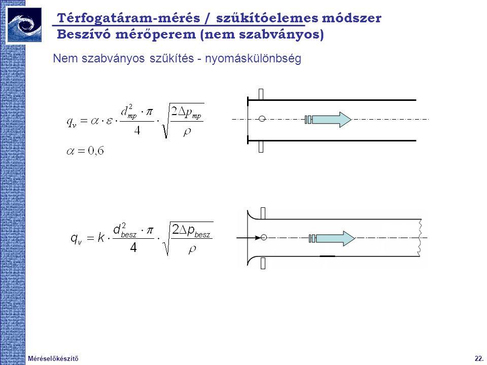 22.Méréselőkészítő 2009. tavasz Térfogatáram-mérés / szűkítóelemes módszer Nem szabványos szűkítés - nyomáskülönbség Beszívó mérőperem (nem szabványos
