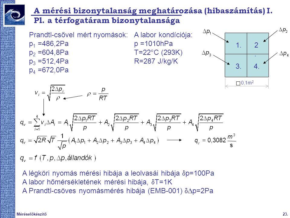 23.Méréselőkészítő A mérési bizonytalanság meghatározása (hibaszámítás) I. 1.2.2. 3.4. Pl. a térfogatáram bizonytalansága Prandtl-csővel mért nyomások