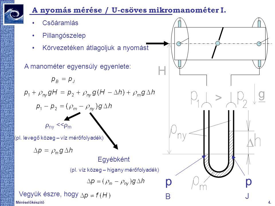 4.Méréselőkészítő A nyomás mérése / U-csöves mikromanométer I. Csőáramlás Pillangószelep Körvezetéken átlagoljuk a nyomást  H > g pBpB pJpJ A manomét